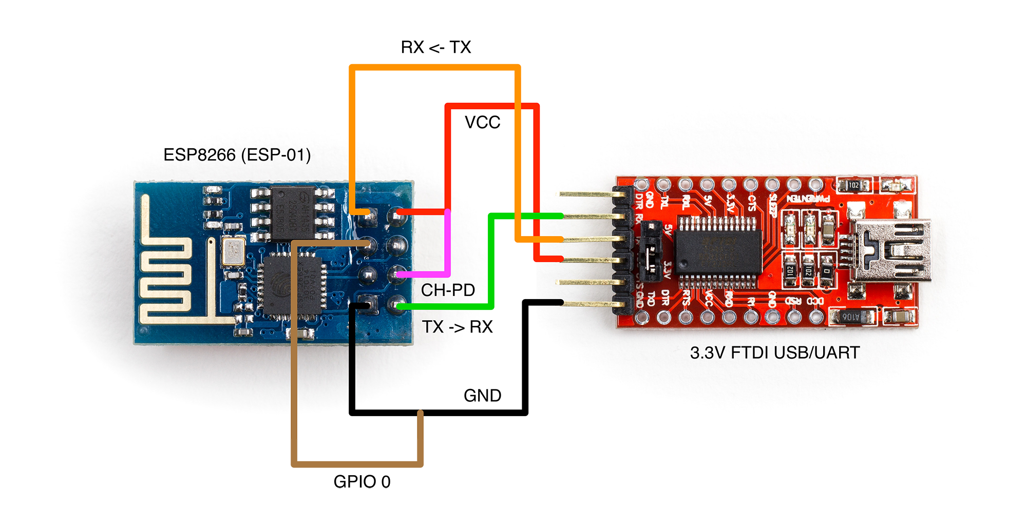 Usb Com Pl2303 Driver Products Prolific Technology Inc To Uart Rs232 Serial Port Adapter Diagram Free Download Wiring Fails